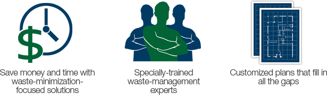 waste-mgmt-benefits