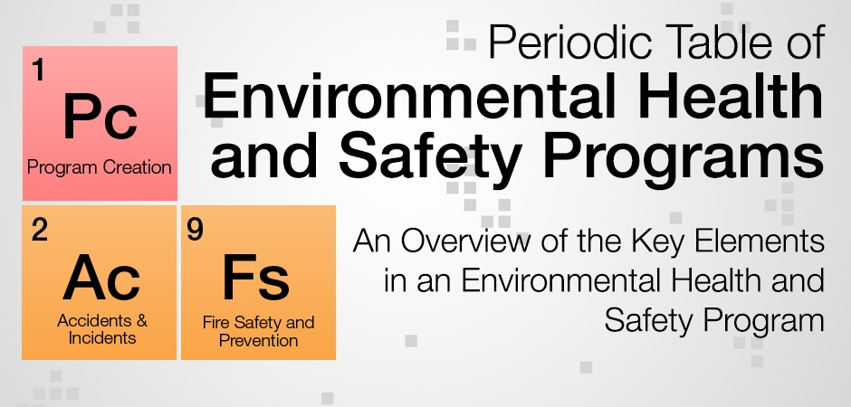 Periodic Table of Environmental Health and Safety Programs
